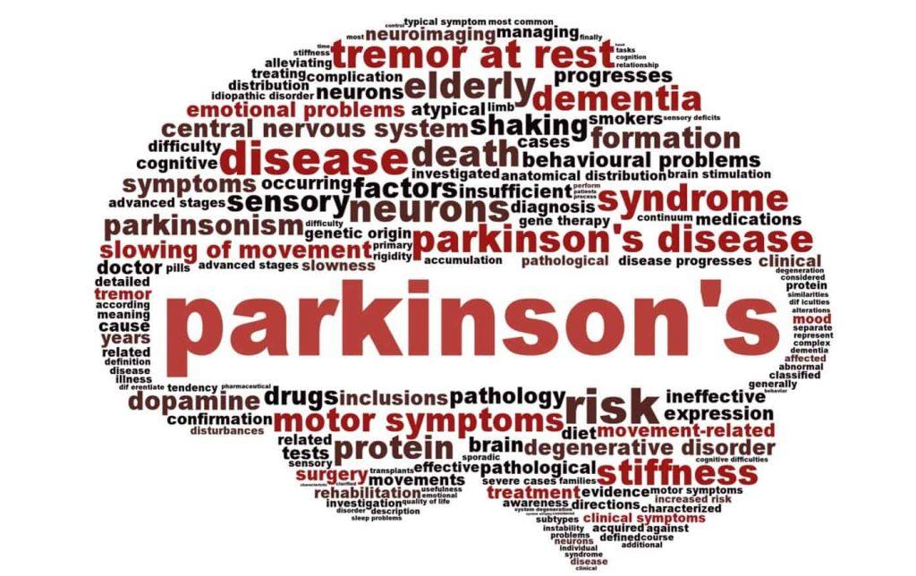 Parkinson's disease awareness